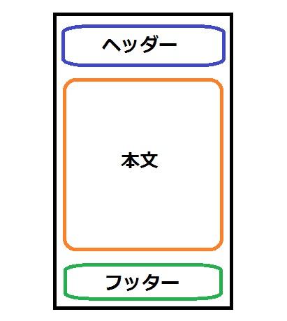 メルマガ構成イメージ