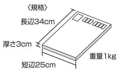 定形外郵便の規格サイズ