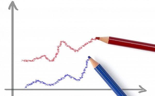 色鉛筆で描かれたチャートグラフ